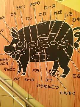 黒豚ホルモン・七輪焼き ホルちか